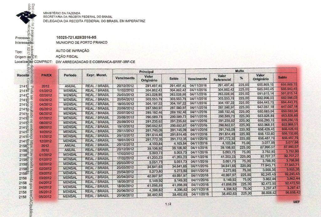 pag1 1024x693 - Porto Franco: Dívida deixada pela gestão de Deoclides, chega a quase 17 milhões - minuto barra
