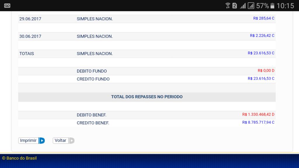 Screenshot 20170630 101528 1024x576 - Prefeito Eric Costa recebeu quase 9 milhões de reais em Junho - minuto barra