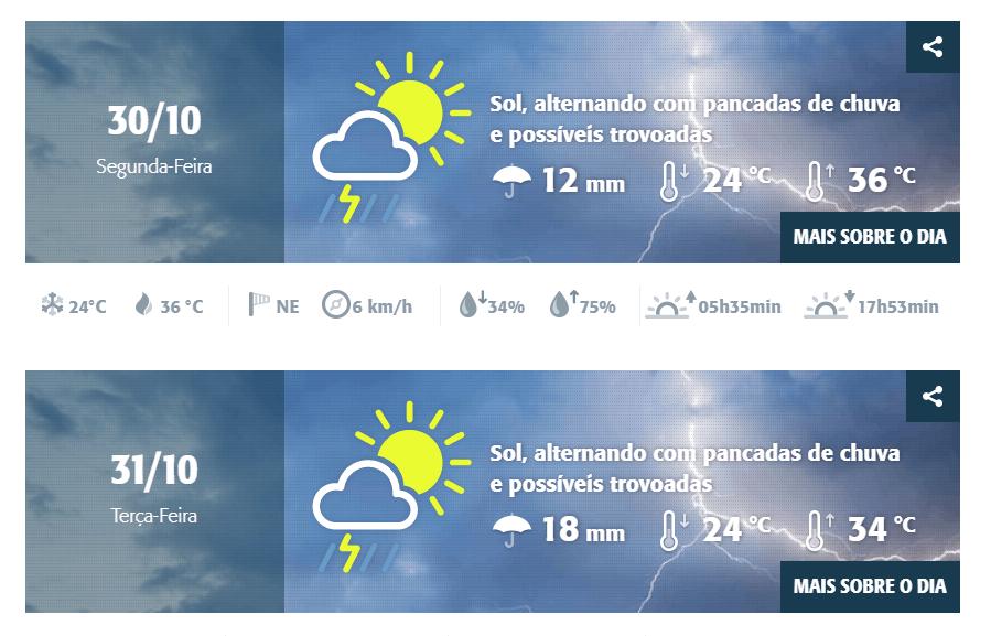 received 1560940970639639 - Previsão de chuva!!! Segunda e terça-feira poderá chover em Barra do Corda - minuto barra