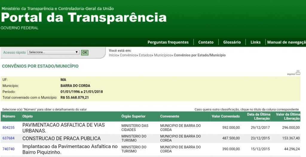 IMG 20180129 WA0040 1024x526 - Hildo Rocha consegue liberar convênio de quase 600 mil reais para Barra do Corda - minuto barra