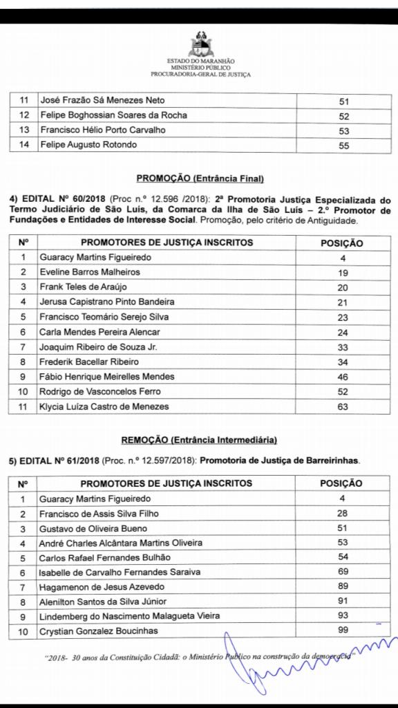Screenshot 20180810 163305 576x1024 - Promotor Guaracy Figueredo de Barra do Corda será promovido para São Luís - minuto barra