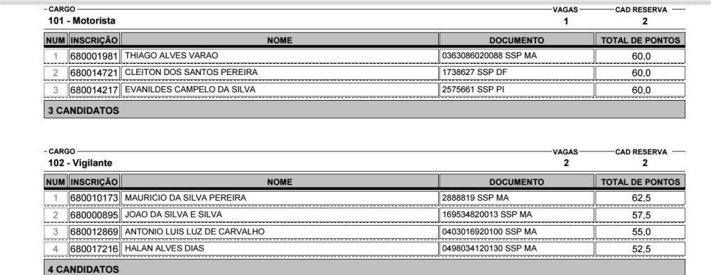 IMG 20190207 WA0036 1024x396 - VEJA AQUI: Lista dos aprovados no concurso público da Camâra Municipal de Barra do Corda - minuto barra