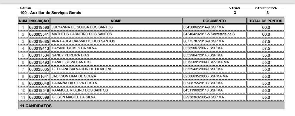 IMG 20190207 WA0037 1024x403 - VEJA AQUI: Lista dos aprovados no concurso público da Camâra Municipal de Barra do Corda - minuto barra