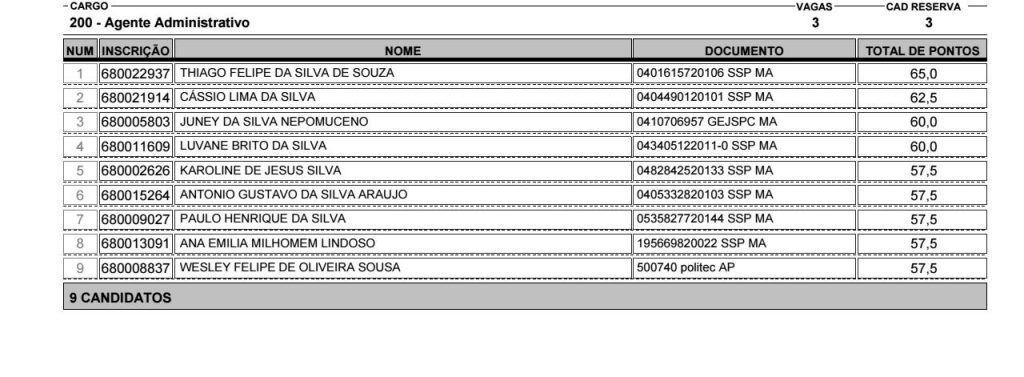IMG 20190207 WA0038 1024x377 - VEJA AQUI: Lista dos aprovados no concurso público da Camâra Municipal de Barra do Corda - minuto barra