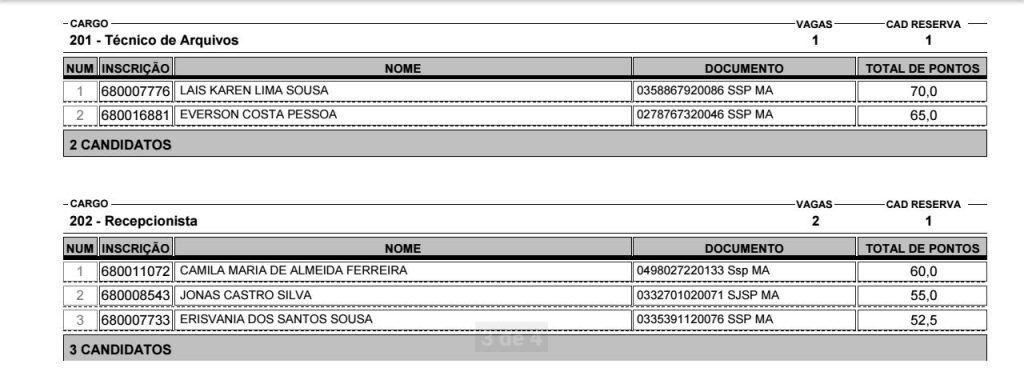 IMG 20190207 WA0039 1024x392 - VEJA AQUI: Lista dos aprovados no concurso público da Camâra Municipal de Barra do Corda - minuto barra