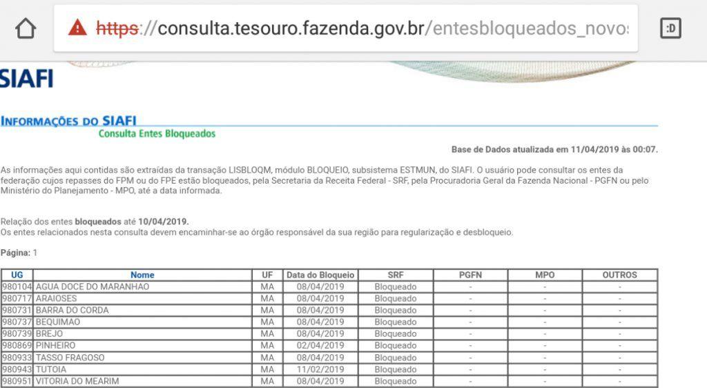CollageMaker 20190411 090627263 1024x562 - Tesouro Nacional bloqueia FPM de Barra do Corda e mais 8 municípios do Maranhão - minuto barra