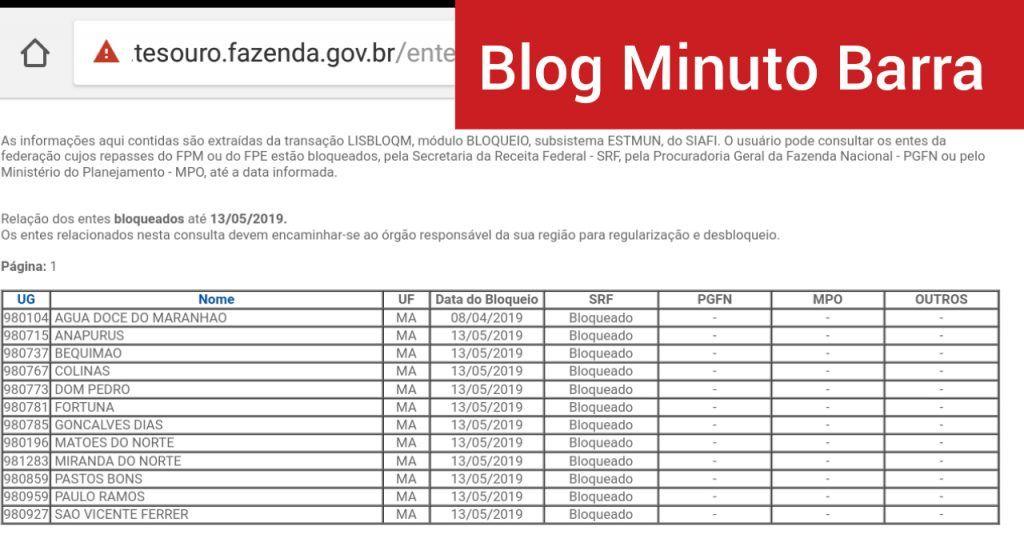 CollageMaker 20190514 075630102 1024x546 - Tesouro Nacional bloqueia FPM de 12 prefeituras do Maranhão - minuto barra