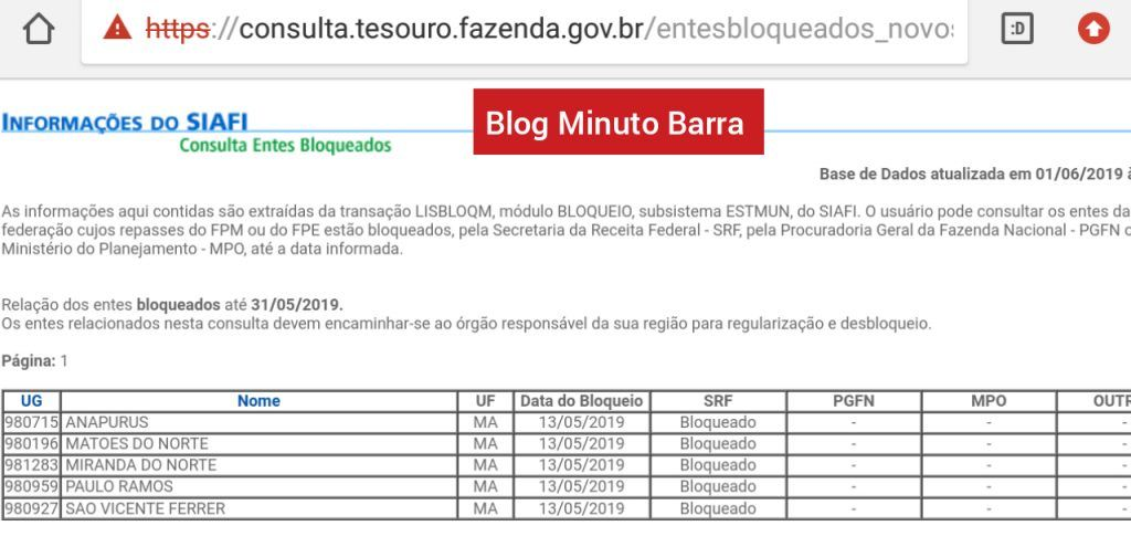 CollageMaker 20190603 163000153 1024x495 - Cinco prefeituras Maranhenses encontram-se com o FPM bloqueado pelo Tesouro Nacional - minuto barra