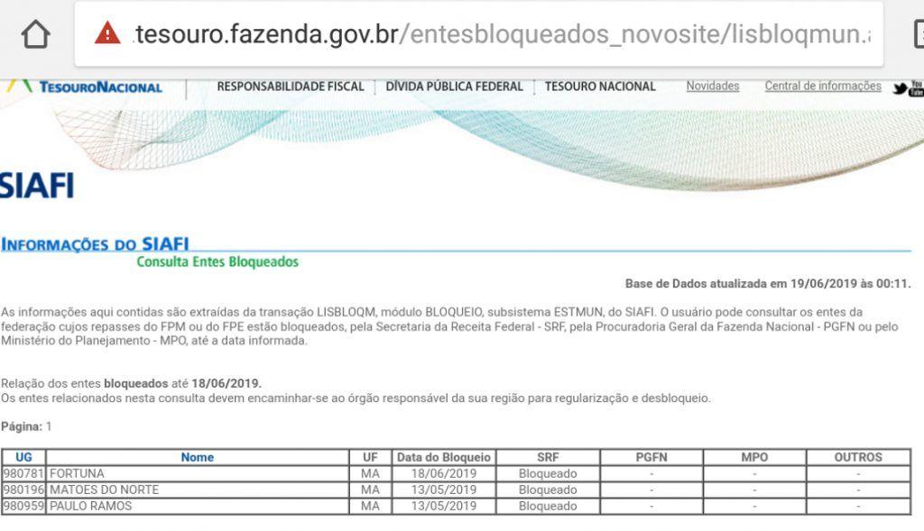 CollageMaker 20190619 085424502 1024x589 - Devido irregularidades, Tesouro Nacional bloqueia o FPM da prefeitura de Fortuna/MA - minuto barra