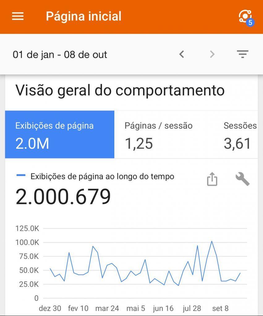 blog minuto barra atinge 2 milhoes de acessos entre janeiro e outubro de 2019 1 851x1024 - Blog Minuto Barra atinge 2 MILHÕES de acessos entre janeiro e outubro de 2019 - minuto barra