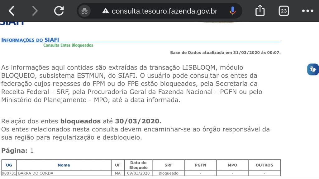 desde o dia 9 de marco recursos do fpm prefeitura de barra do corda encontram se bloqueados pelo tesouro nacional 1024x576 - Desde o dia 9 de março, recursos do FPM  da prefeitura de Barra do Corda encontram-se bloqueados pelo Tesouro Nacional - minuto barra
