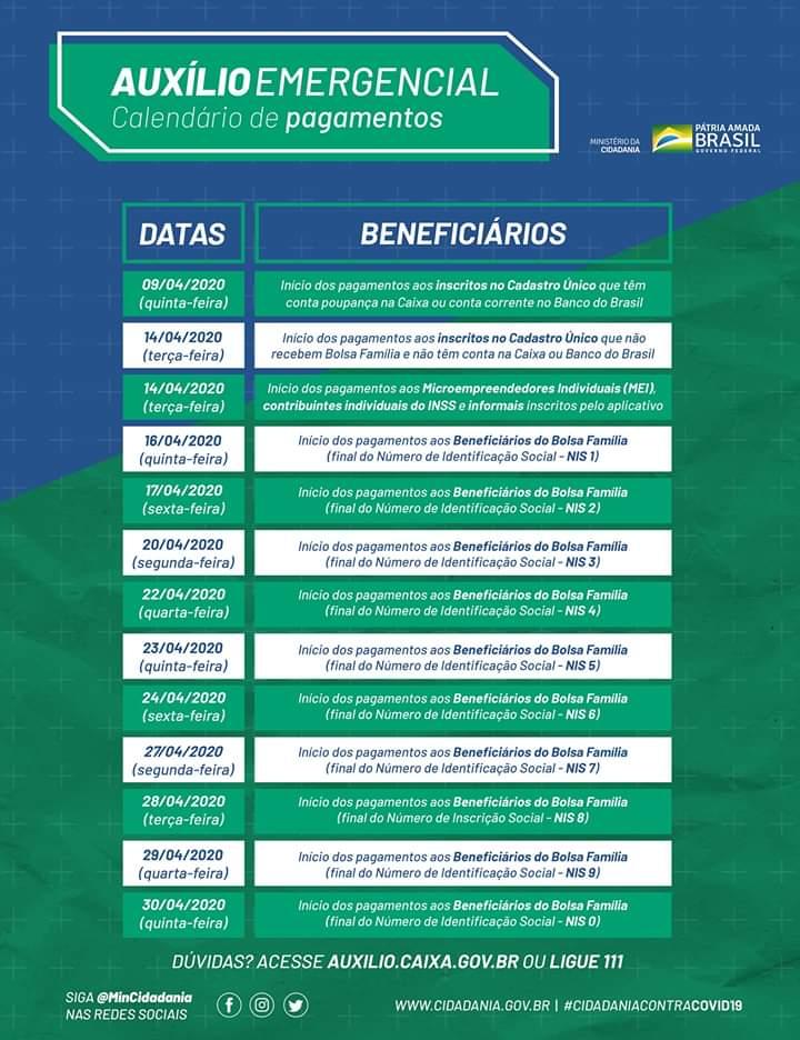 confira aqui o calendario de pagamento do auxilio emergencial do governo federal - Confira aqui o calendário de pagamento do Auxílio Emergencial do governo federal - minuto barra