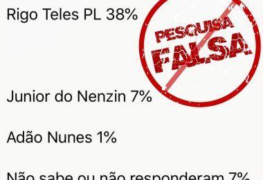 ATENÇÃO!! Notícia de que Gil Lopes lidera pesquisa em Barra do Corda É FALSA