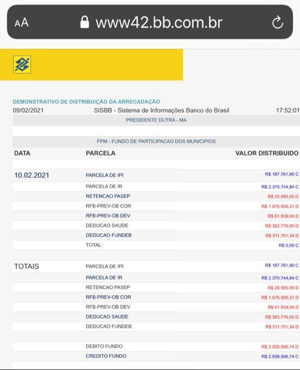 receita federal bloqueia mais de r 16 milhao da conta do fpm da prefeitura de presidente dutra - Receita Federal bloqueia mais de R$ 1,6 milhão da conta do FPM da prefeitura de Presidente Dutra