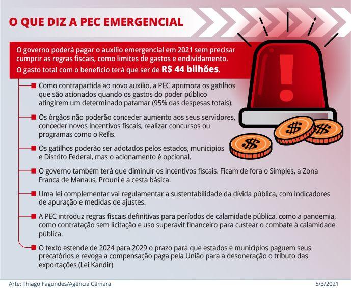 hildo rocha comemora promulgacao da emenda constitucional que garante volta do auxilio emergencial - Hildo Rocha comemora promulgação da emenda constitucional que garante volta do auxílio emergencial