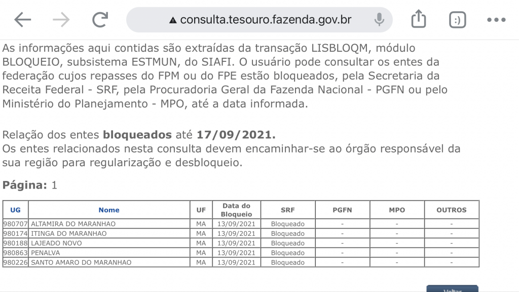 20 de setembro tesouro nacional bloqueia o fpm da prefeitura de lajeado novo e de outras quatro no maranhao 1024x576 - 20 de Setembro: Tesouro Nacional bloqueia o FPM da prefeitura de Lajeado Novo e de outras quatro no Maranhão
