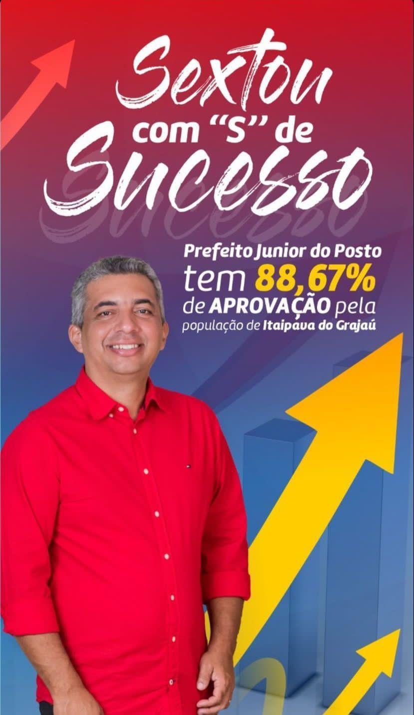 24 de Setembro: Pesquisa aponta que gestão do prefeito Júnior do Posto é aprovada por 88,67% em Itaipava do Grajaú